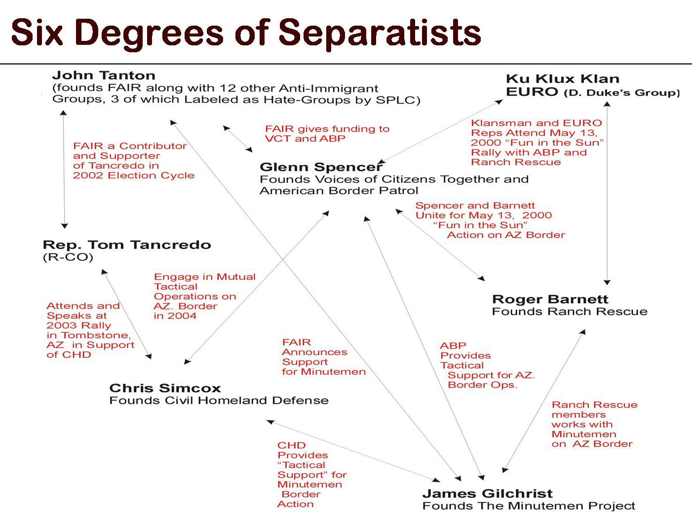 Separatists.jpg